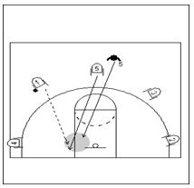Diagrama 10