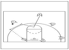 Diagrama 15