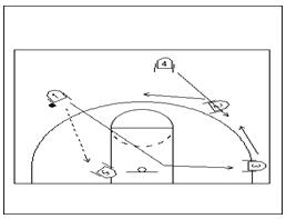 Diagrama 16