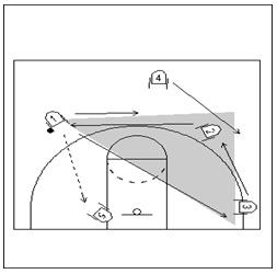 Diagrama 17