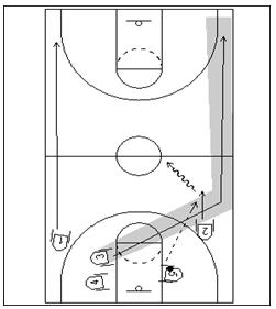 Diagrama 8