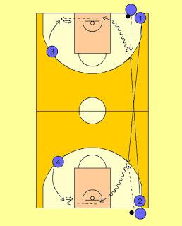Penetrar y doblar1 (1)