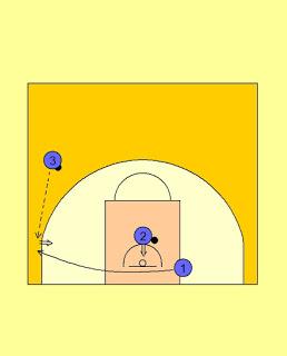 rueda-de-peentracion-tiro2