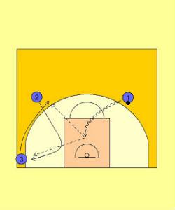 3x0-penetrar2c-doblar-extra-pass-y-1x11