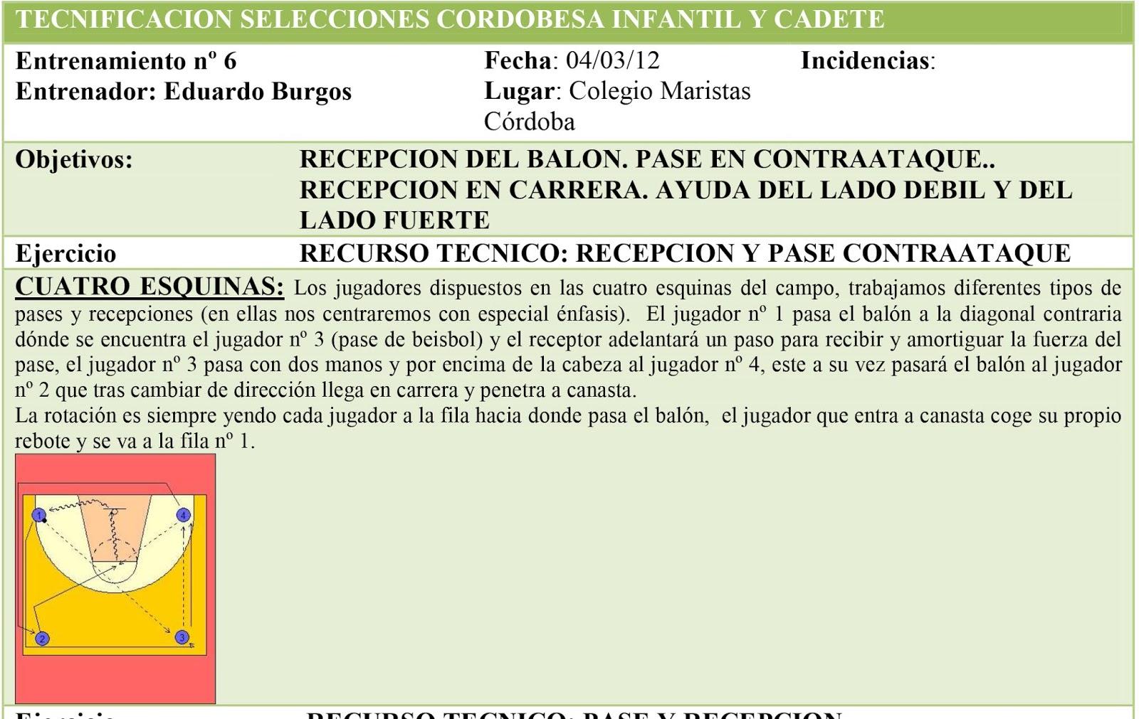 entreno 6 Eduardo Burgos-1